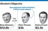 Украинските олигарси след Майдана